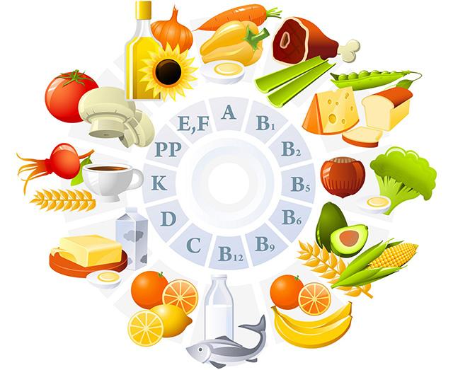 vitamin_ve_mineral_skalasi_kaliteli_beslenme